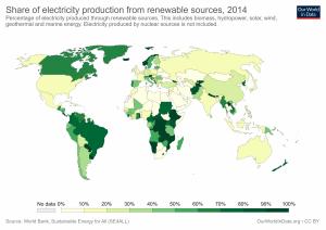 Percentagem de produção de electricidade a partir de fontes renováveis em 2014.